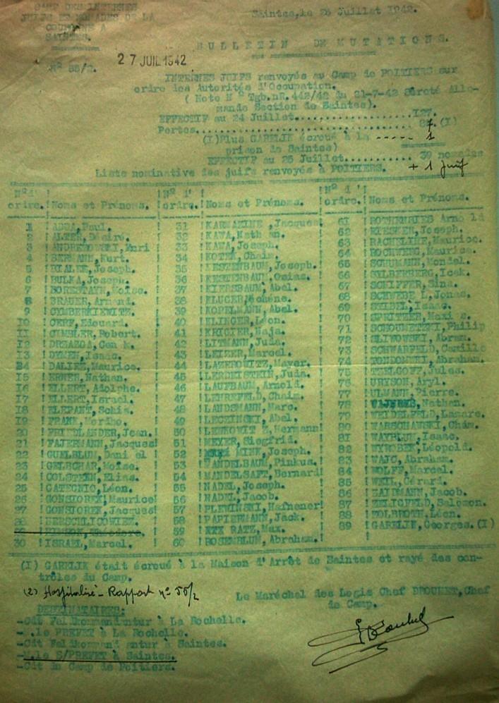 Camps-Juifs-Saintes-listes-juillet-1942