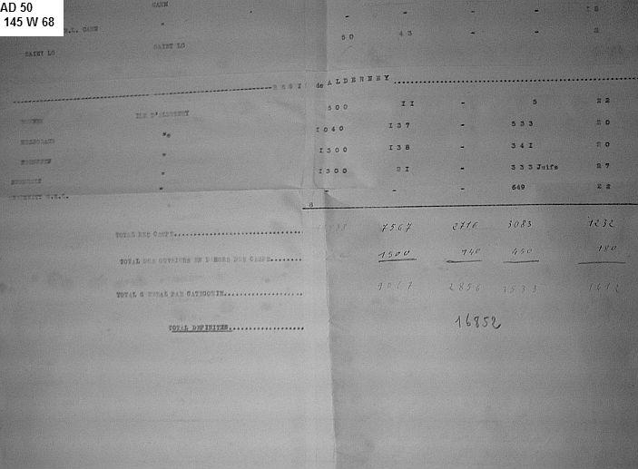 OT-camps-de-Cherbourg-effectifs-février-1943-3