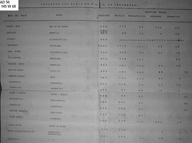 OT-camps-de-Cherbourg-effectifs-février-1943