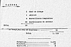 533e-GTE-Réalville-rapport-aout-1944-1