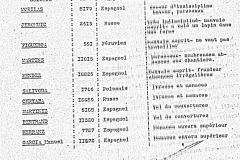 GTE-Septfonds-Indésirables-liste-sans-date